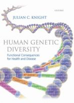 Cover art for Human Genetic Diversity published by OUP